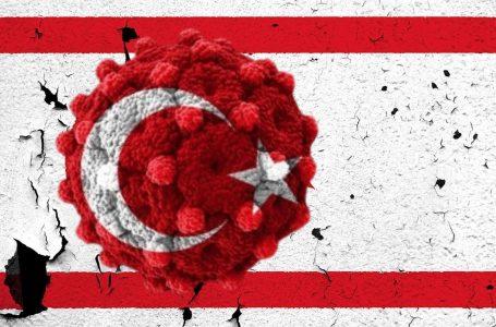 KKTC koronavirus